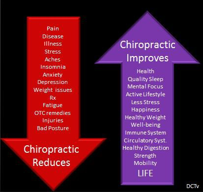 benefits-of-chiropractic
